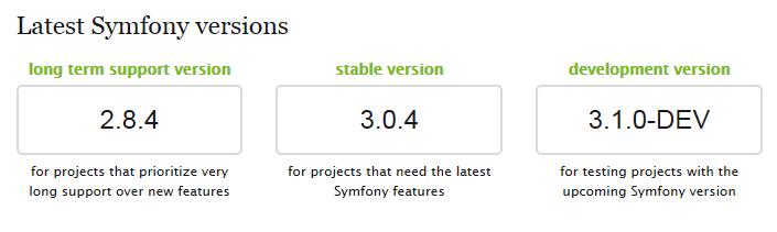 Symfony roadmap des différentes versions