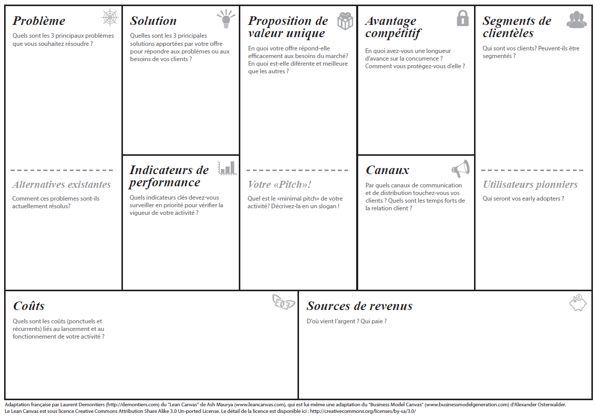 lean canvas à imprimer