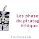 Phases du piratage éthique - cybersécurité
