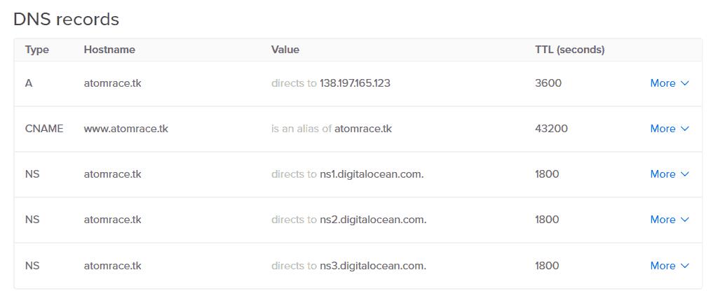 Modification des enregistrements DNS sur Digital Ocean pour un serveur Web LEMP