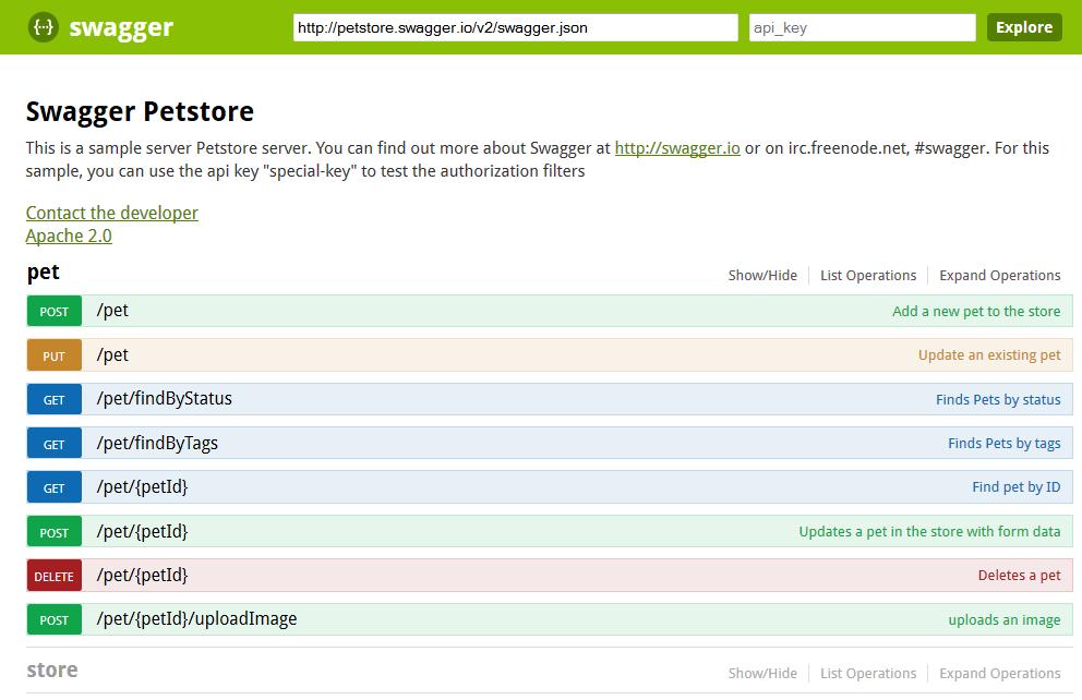 Swagger API explorer